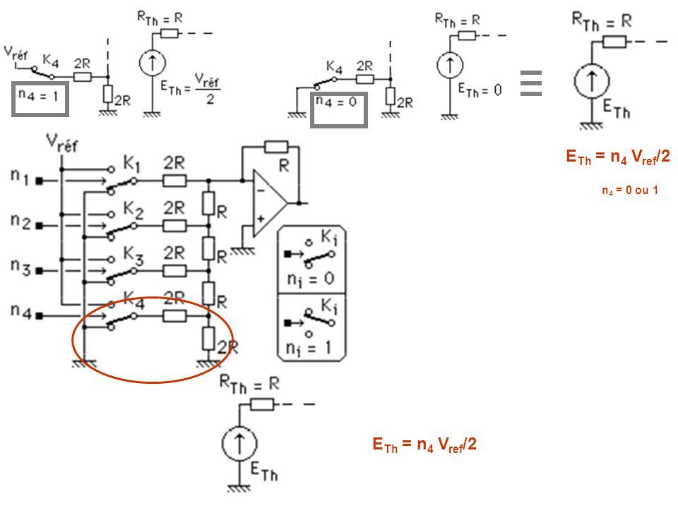 n 4 = 0 ou 1 E Th = n 4 V ref /2