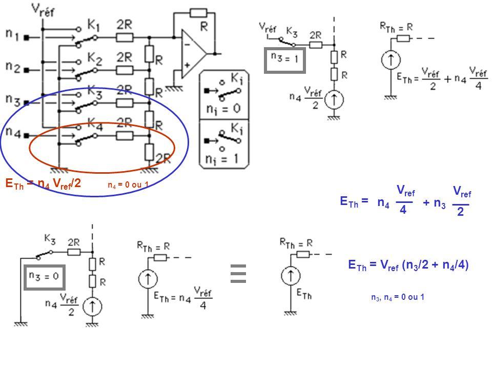n 4 = 0 ou 1 E Th = V ref (n 3 /2 + n 4 /4) E Th = n 3, n 4 = 0 ou 1 E Th = n 4 V ref /2 4 2 V ref n4n4 + n 3 V ref