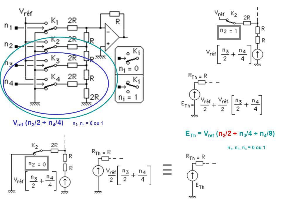 V ref (n 3 /2 + n 4 /4) n 3, n 4 = 0 ou 1 E Th = V ref (n 2 /2 + n 3 /4 + n 4 /8) n 2, n 3, n 4 = 0 ou 1