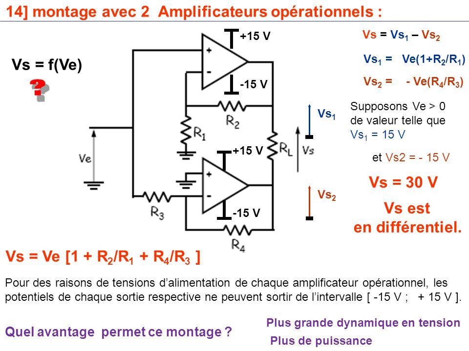 Pour des raisons de tensions d'alimentation de chaque amplificateur opérationnel, les potentiels de chaque sortie respective ne peuvent sortir de l'intervalle [ -15 V ; + 15 V ].