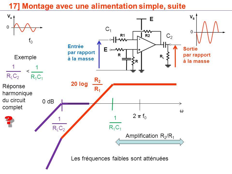 17] Montage avec une alimentation simple, suite R1C1R1C1 1  RLC2RLC2 1 0 dB R2R2 R1R1 20 log Les fréquences faibles sont atténuées f0f0 2  f 0 Entrée par rapport à la masse Sortie par rapport à la masse E E C1C1 C2C2 Amplification R 2 /R 1 Exemple RLC2RLC2 1 < R1C1R1C1 1 Réponse harmonique du circuit complet
