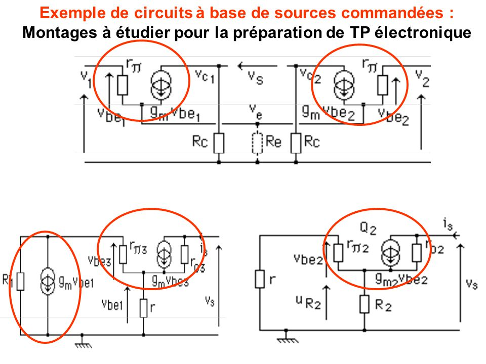 Sources commandées et contre réaction 4) Série / Parallèle ou courant / courant i s /i e = 1 / b La chaîne de retour est le coefficient i r /i s : e+ = 0 e- = e+ i- ≈ 0 (ampli parfait) u R2 = u R1 u R2 = - R 2 i e i r = i e e- = 0 u R1 = R 1 (i s +i e ) - R 2 i e = R 1 (i s +i e ) i s /i e = - (1 + R 2 /R 1 ) R 1 est en // à R 2, (car e- = 0) pont diviseur de courant : i r = - i s.