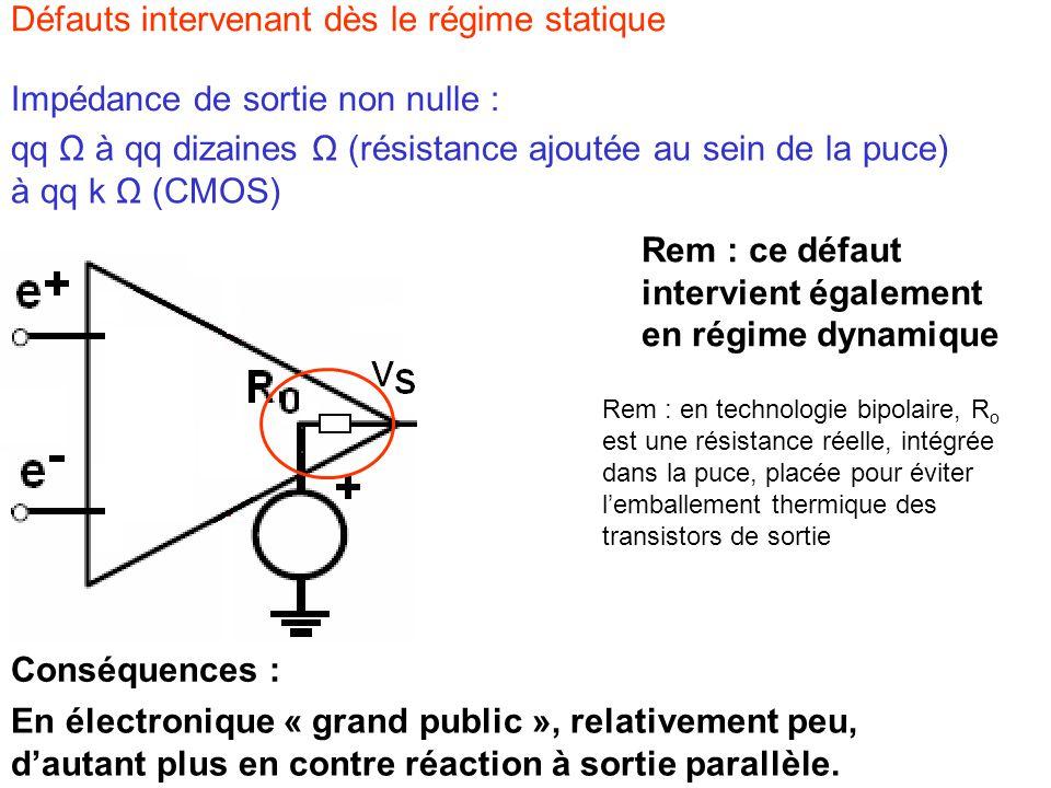 Défauts intervenant dès le régime statique Impédance de sortie non nulle : Conséquences : En électronique « grand public », relativement peu, d'autant plus en contre réaction à sortie parallèle.
