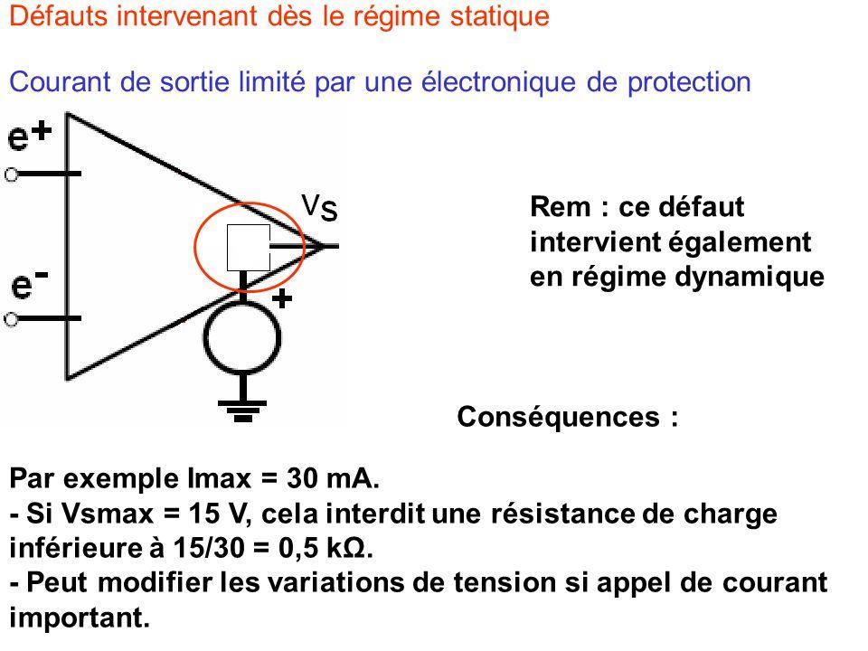 Défauts intervenant dès le régime statique Courant de sortie limité par une électronique de protection Conséquences : Par exemple Imax = 30 mA.