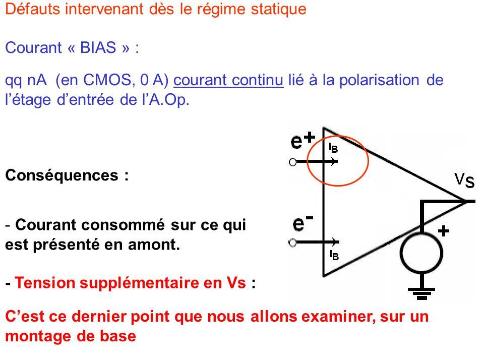 Défauts intervenant dès le régime statique Courant « BIAS » : Conséquences : - Courant consommé sur ce qui est présenté en amont.