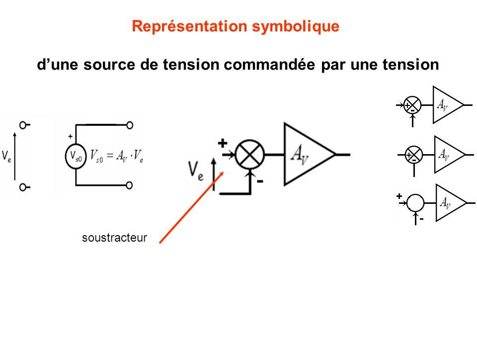 Représentation symbolique d'une source de tension commandée par une tension soustracteur