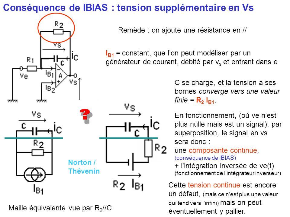 Conséquence de IBIAS : tension supplémentaire en Vs Remède : on ajoute une résistance en // I B1 = constant, que l'on peut modéliser par un générateur de courant, débité par v s et entrant dans e - Maille équivalente vue par R 2 //C C se charge, et la tension à ses bornes converge vers une valeur finie = R 2 I B1.