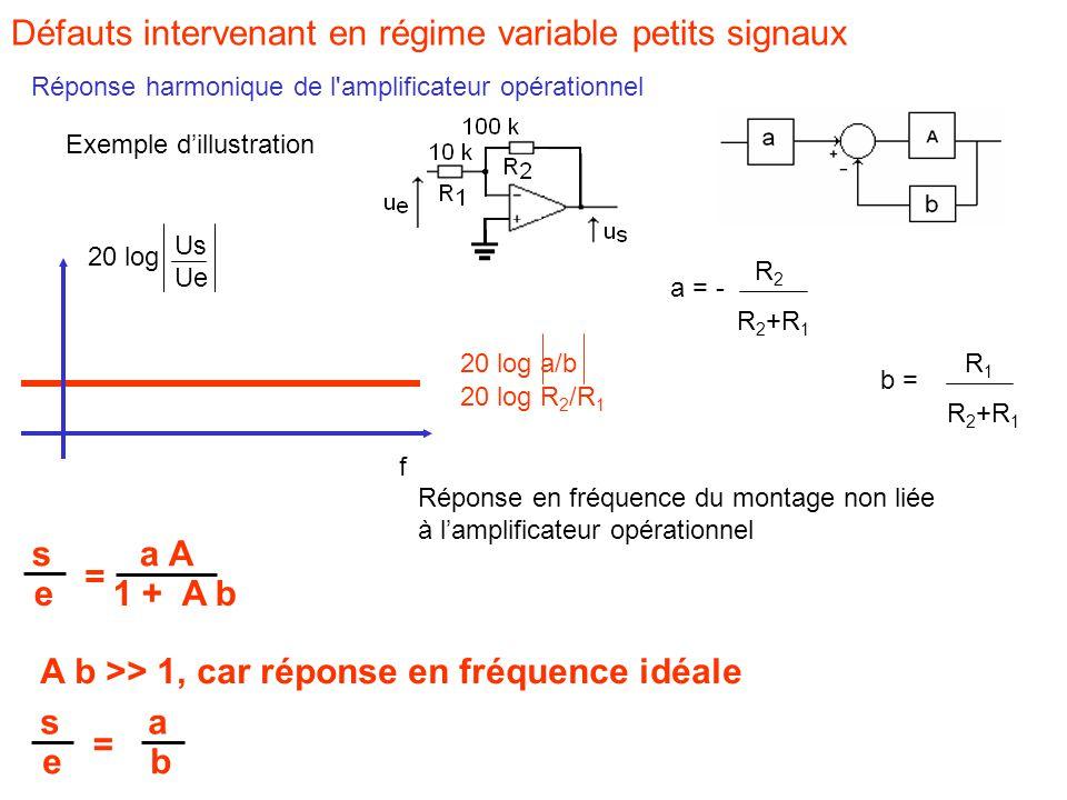 Défauts intervenant en régime variable petits signaux Réponse harmonique de l amplificateur opérationnel a = - R 2 +R 1 R2R2 b = R 2 +R 1 R1R1 Exemple d'illustration s a A e 1 + A b = s a e b = A b >> 1, car réponse en fréquence idéale 20 log R 2 /R 1 f 20 log Us Ue Réponse en fréquence du montage non liée à l'amplificateur opérationnel 20 log a/b