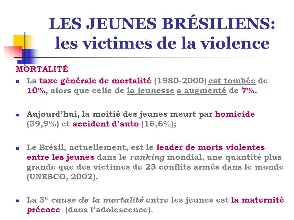 LES JEUNES BRÉSILIENS: les victimes de la violence MORTALITÉ La taxe générale de mortalité (1980-2000) est tombée de 10%, alors que celle de la jeunes