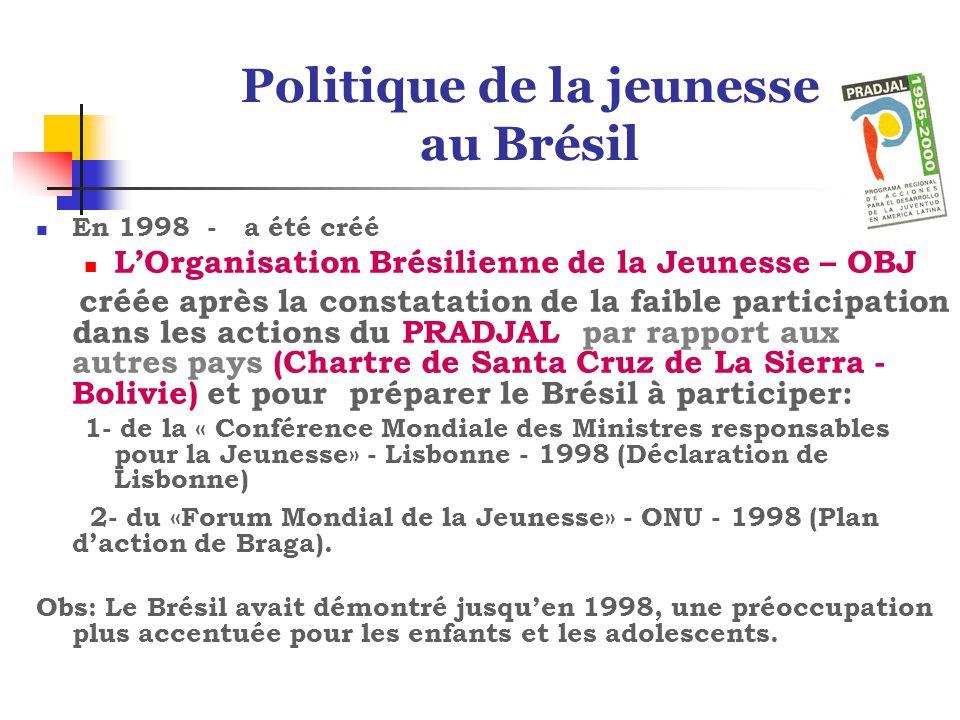 Politique de la jeunesse au Brésil En 1998 - a été créé L'Organisation Brésilienne de la Jeunesse – OBJ créée après la constatation de la faible participation dans les actions du PRADJAL par rapport aux autres pays (Chartre de Santa Cruz de La Sierra - Bolivie) et pour préparer le Brésil à participer: 1- de la « Conférence Mondiale des Ministres responsables pour la Jeunesse» - Lisbonne - 1998 (Déclaration de Lisbonne) 2- du «Forum Mondial de la Jeunesse» - ONU - 1998 (Plan d'action de Braga).