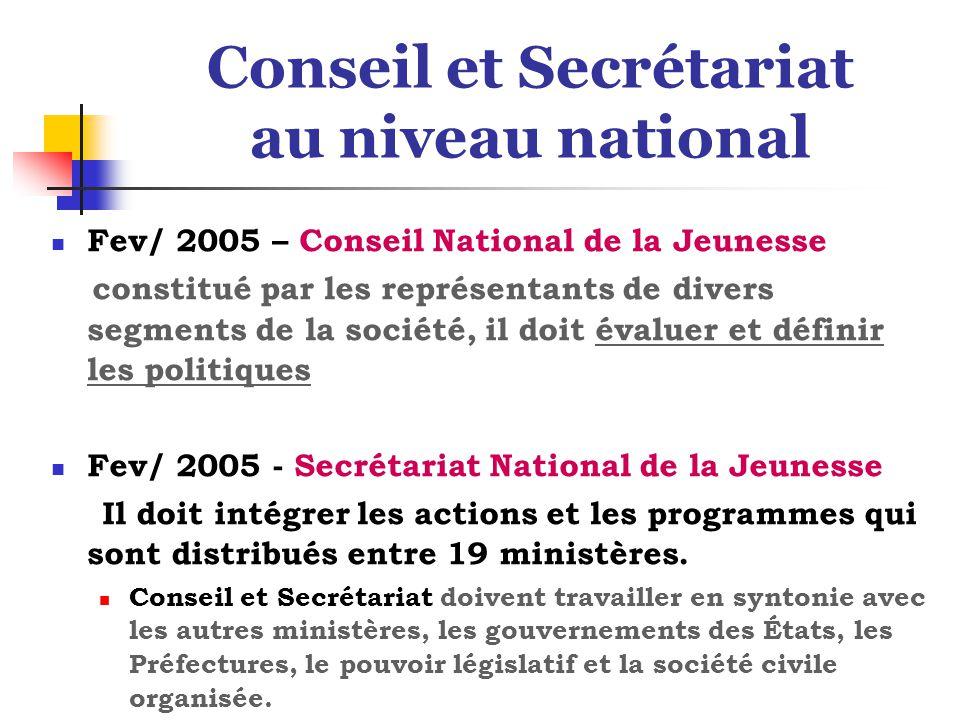Conseil et Secrétariat au niveau national Fev/ 2005 – Conseil National de la Jeunesse constitué par les représentants de divers segments de la société