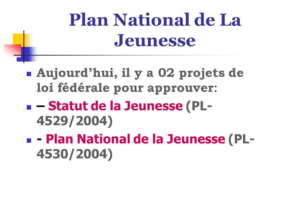 Plan National de La Jeunesse Aujourd'hui, il y a 02 projets de loi fédérale pour approuver : – Statut de la Jeunesse (PL- 4529/2004) - Plan National de la Jeunesse (PL- 4530/2004)