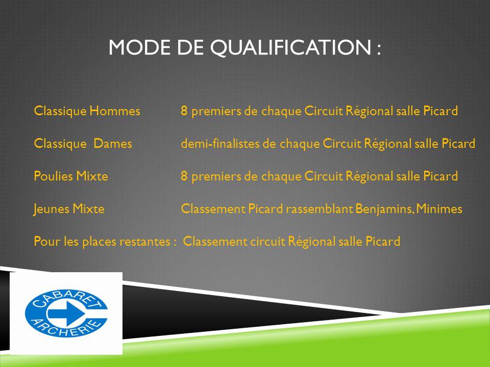 MODE DE QUALIFICATION : Classique Hommes8 premiers de chaque Circuit Régional salle Picard Classique Damesdemi-finalistes de chaque Circuit Régional s
