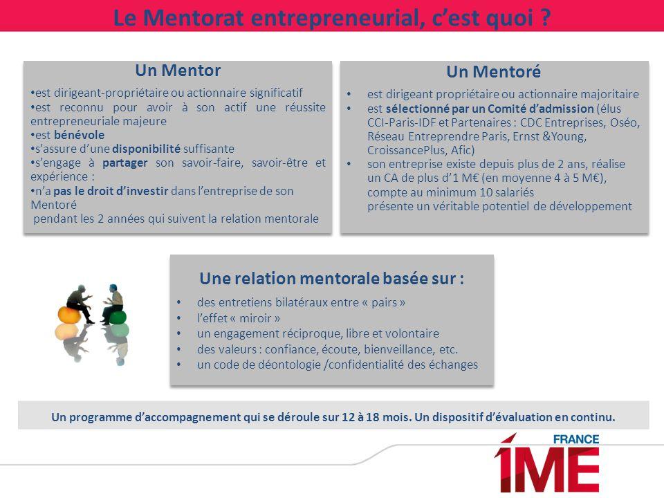 Accompagnement personnalisé : 1 er rendez-vous Mentor-Mentoré-IME : objectifs de travail écrits et signés par les deux entrepreneurs en présence de l'IME Rendez-vous mensuels Mentor-Mentoré (confidentiels) Suivi régulier des binômes par le coordinateur Evaluation pendant la relation mentorale : – évaluation à 9 mois (au regard des objectifs de départ) – évaluation à 18 mois (entretien avec le binôme) Evaluation post mentorale : suivi des Mentorés sur 3 ans après la fin du Mentorat (CA, eff.) Animation du réseau : Ateliers thématiques mensuels Soirées « Découverte » Soirées « Entre nous » Lettre d'Information : « Le LIEN » Le Fonctionnement d'un IME