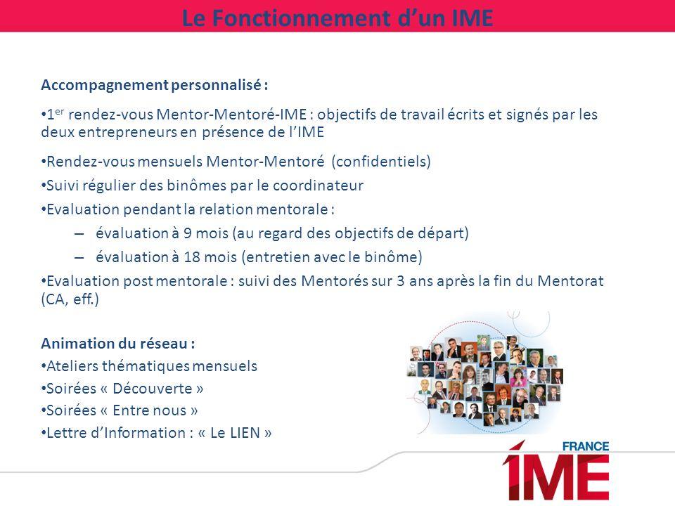Accompagnement personnalisé : 1 er rendez-vous Mentor-Mentoré-IME : objectifs de travail écrits et signés par les deux entrepreneurs en présence de l'