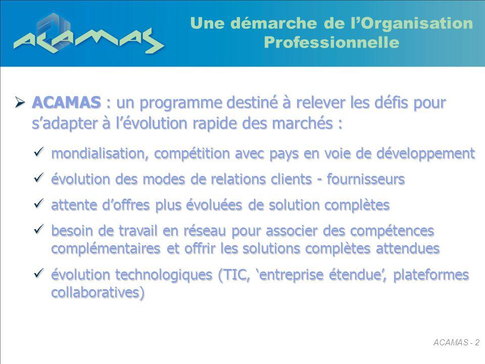  ACAMAS : un programme destiné à relever les défis pour s'adapter à l'évolution rapide des marchés : mondialisation, compétition avec pays en voie de