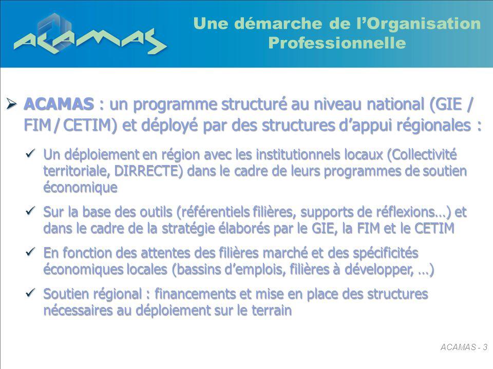  ACAMAS : un programme structuré au niveau national (GIE / FIM / CETIM) et déployé par des structures d'appui régionales : Un déploiement en région a