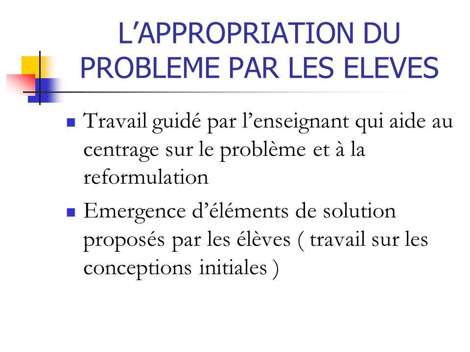 L'APPROPRIATION DU PROBLEME PAR LES ELEVES Travail guidé par l'enseignant qui aide au centrage sur le problème et à la reformulation Emergence d'éléme