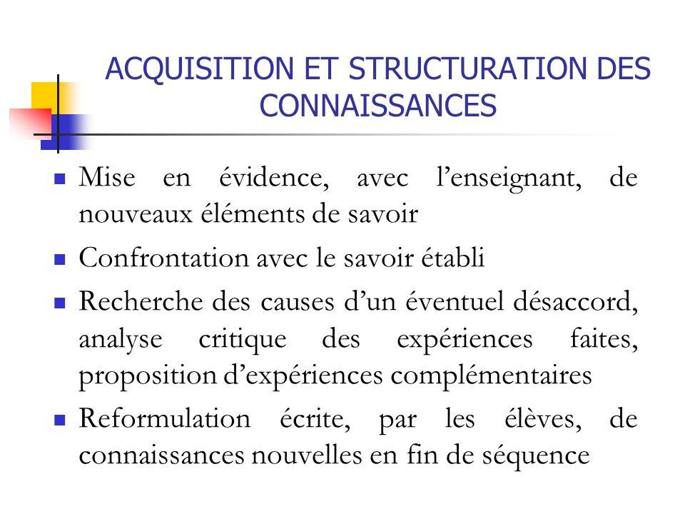 ACQUISITION ET STRUCTURATION DES CONNAISSANCES Mise en évidence, avec l'enseignant, de nouveaux éléments de savoir Confrontation avec le savoir établi