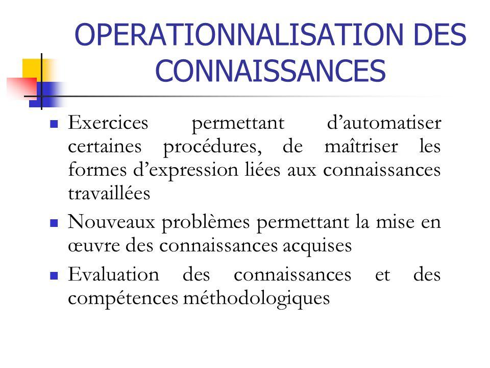 OPERATIONNALISATION DES CONNAISSANCES Exercices permettant d'automatiser certaines procédures, de maîtriser les formes d'expression liées aux connaiss