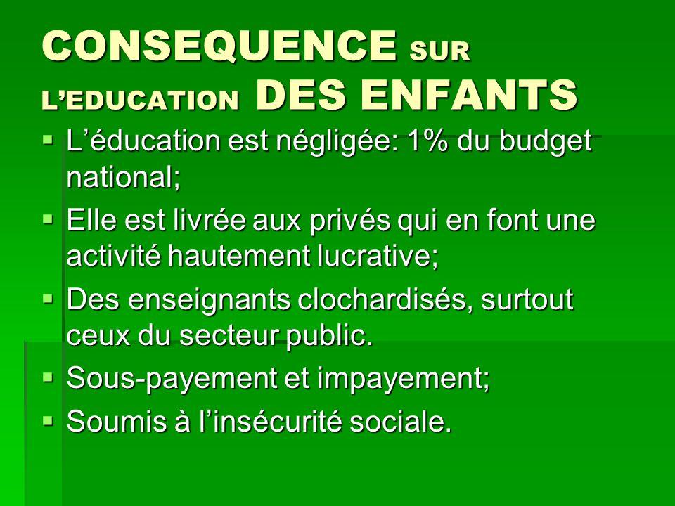 CONSEQUENCE SUR L'EDUCATION DES ENFANTS  L'éducation est négligée: 1% du budget national;  Elle est livrée aux privés qui en font une activité haute