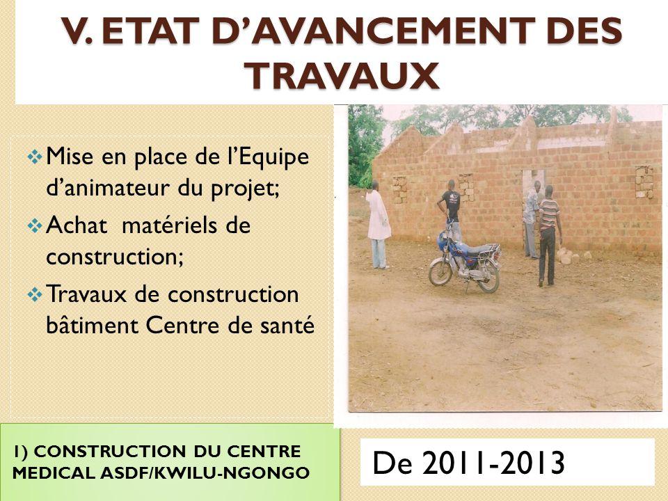 IV. LOCALISATION DU PROJET  Voici notre nouveau chantier de construction d'un centre hospitalier de Référence pour les personnes vulnérables/ Bas- Co