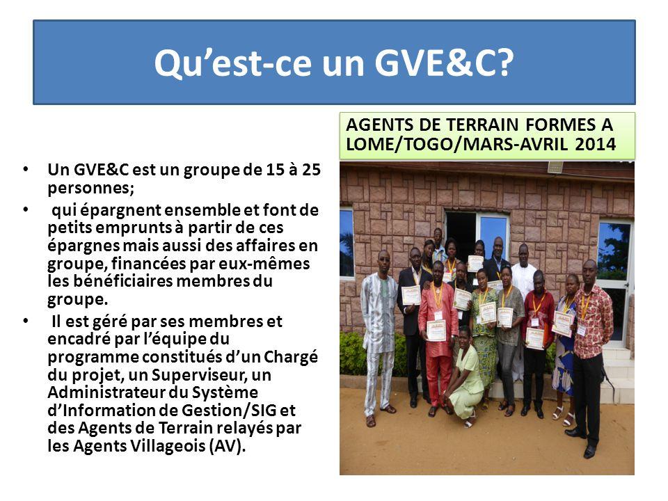 Qu'est-ce un GVE&C? Un GVE&C est un groupe de 15 à 25 personnes; qui épargnent ensemble et font de petits emprunts à partir de ces épargnes mais aussi