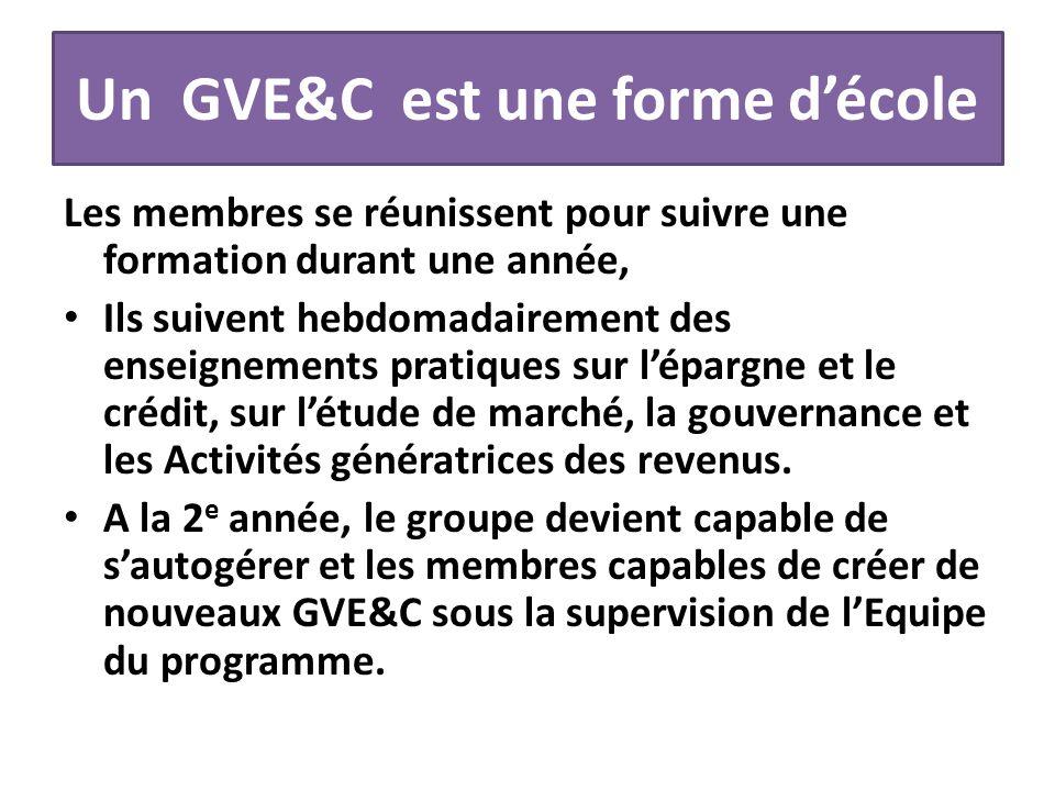 Un GVE&C est une forme d'école Les membres se réunissent pour suivre une formation durant une année, Ils suivent hebdomadairement des enseignements pratiques sur l'épargne et le crédit, sur l'étude de marché, la gouvernance et les Activités génératrices des revenus.