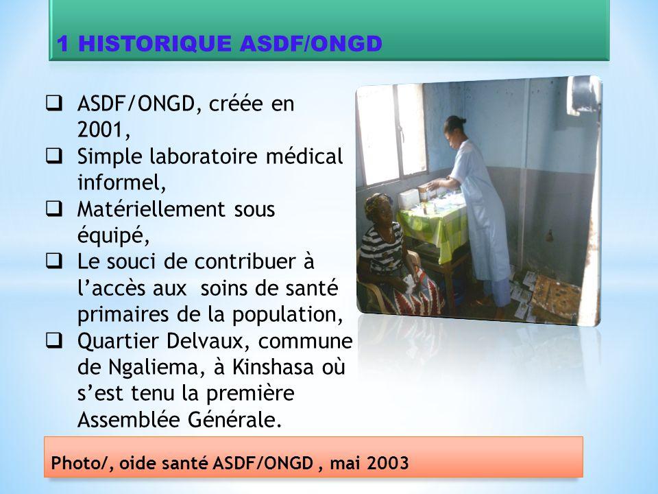  HISTORIQUE DE L'ASDF/ONGD;  OBJET SOCIAL;  EXPERIENCES ASDF/ONGD;  CADRE JURIDIQUE;  SIEGE d'EXPLOITATION;  COMITE DIRETEUR  CONCLUSION