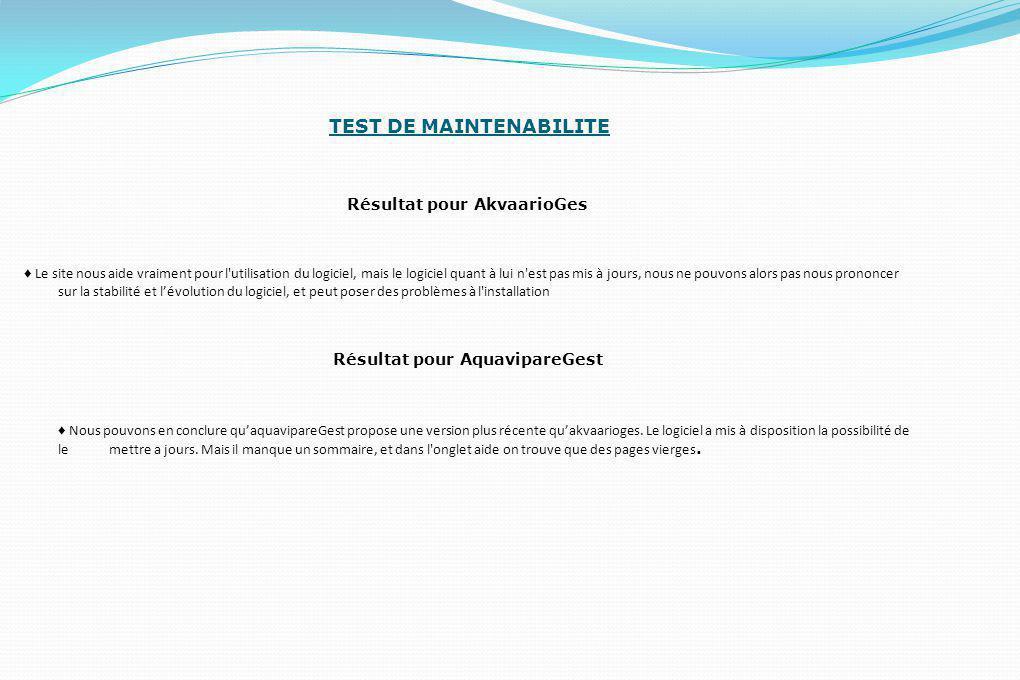 TEST DE MAINTENABILITE Résultat pour AkvaarioGes ♦ Le site nous aide vraiment pour l'utilisation du logiciel, mais le logiciel quant à lui n'est pas m