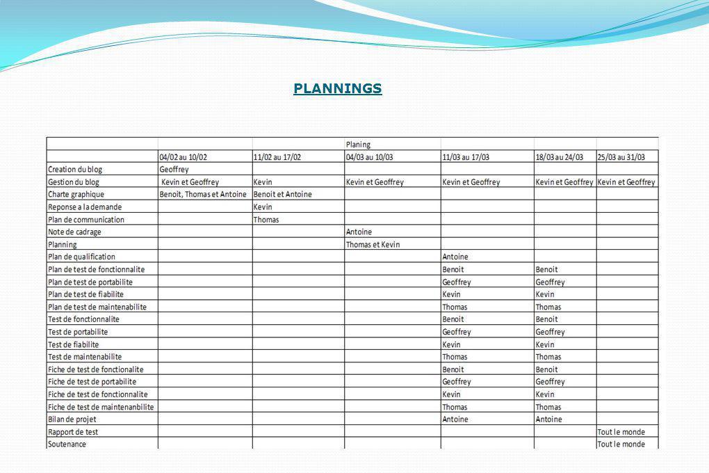 PLANNINGS