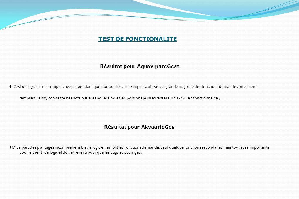 TEST DE FONCTIONALITE Résultat pour AquavipareGest ♦ C est un logiciel très complet, avec cependant quelque oublies, très simples à utiliser, la grande majorité des fonctions demandés on étaient remplies.