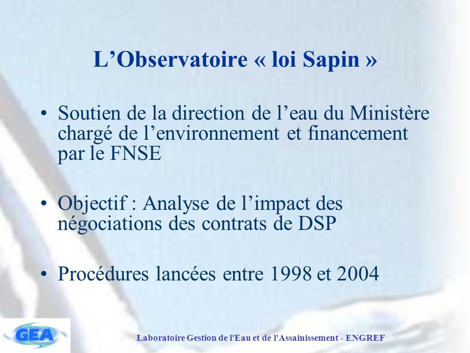 Laboratoire Gestion de l Eau et de l Assainissement - ENGREF L'Observatoire « loi Sapin » Soutien de la direction de l'eau du Ministère chargé de l'environnement et financement par le FNSE Objectif : Analyse de l'impact des négociations des contrats de DSP Procédures lancées entre 1998 et 2004