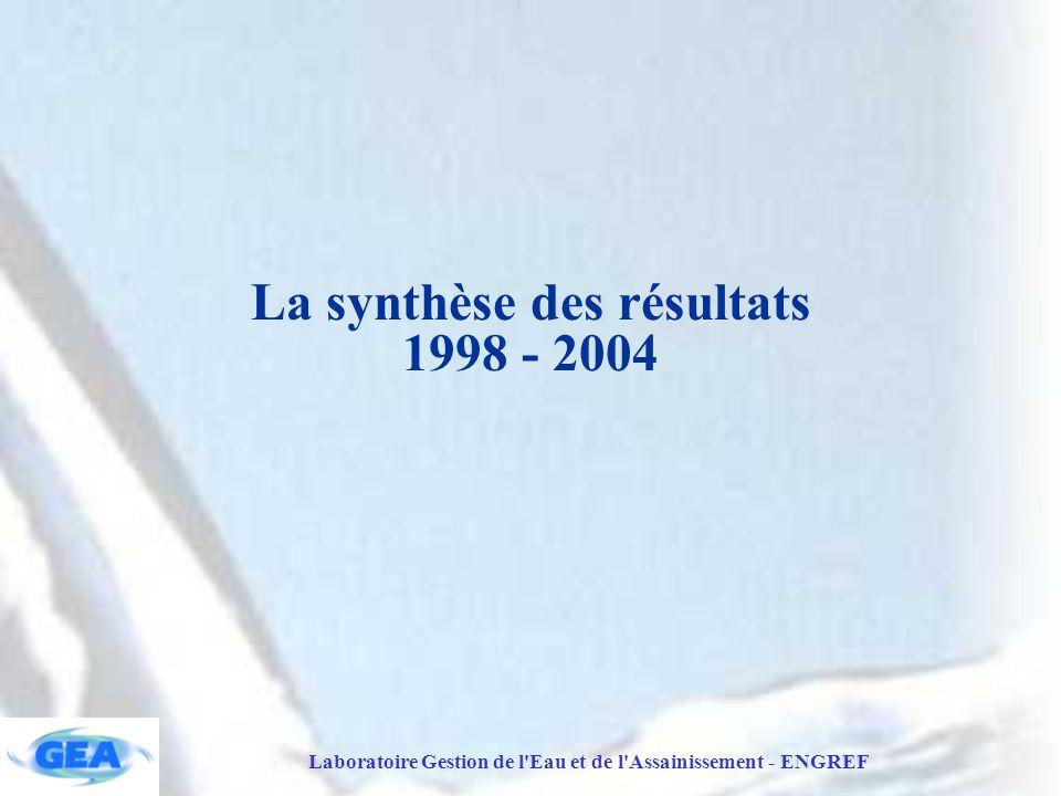 Laboratoire Gestion de l Eau et de l Assainissement - ENGREF La synthèse des résultats 1998 - 2004