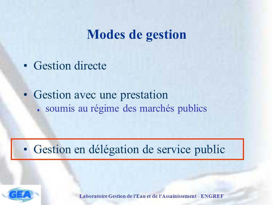 Laboratoire Gestion de l Eau et de l Assainissement - ENGREF Modes de gestion Gestion directe Gestion avec une prestation soumis au régime des marchés publics Gestion en délégation de service public