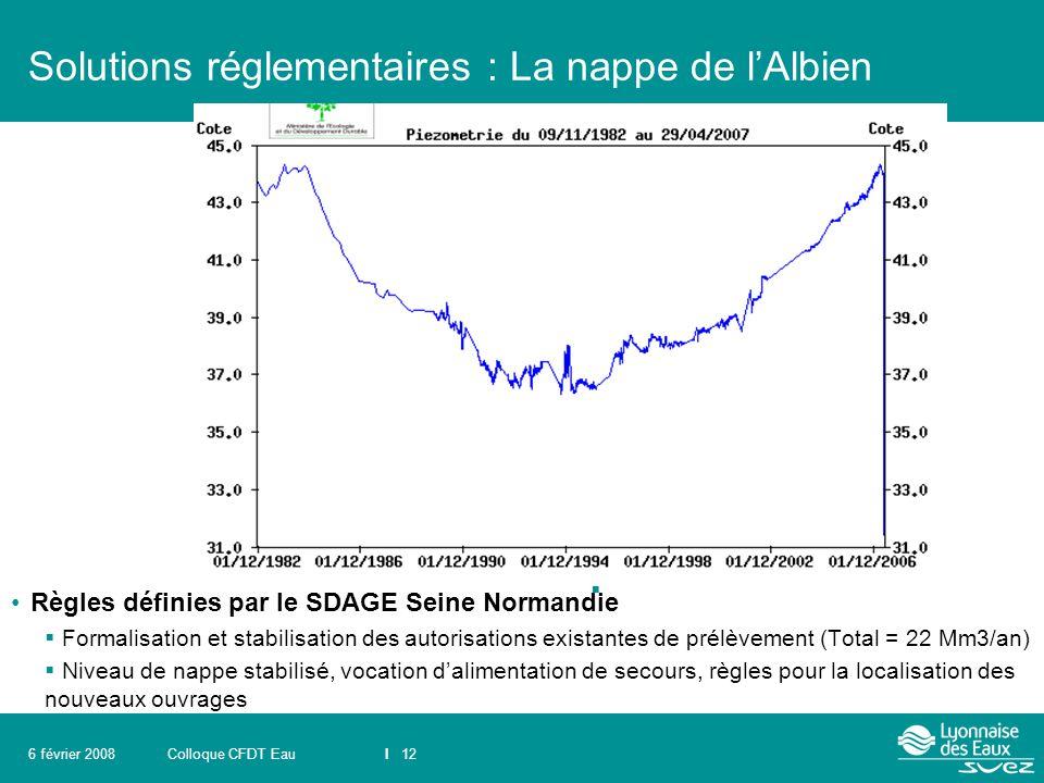 Colloque CFDT EauI 126 février 2008 Solutions réglementaires : La nappe de l'Albien Règles définies par le SDAGE Seine Normandie  Formalisation et st
