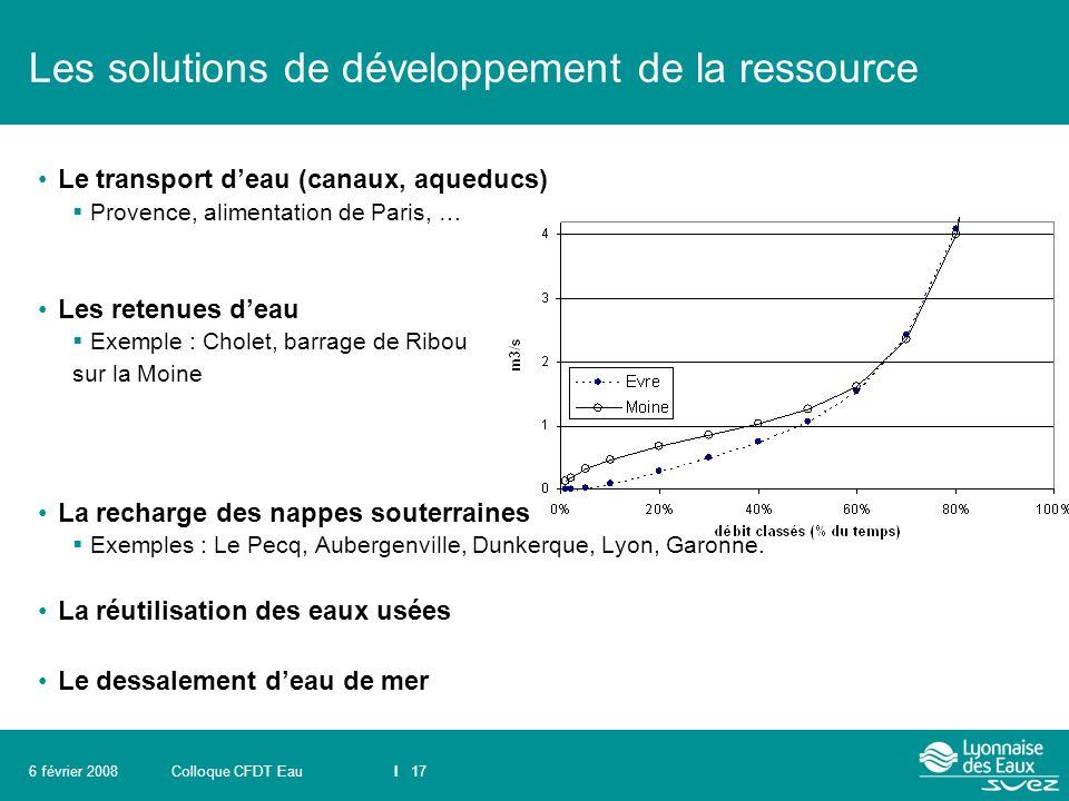 Colloque CFDT EauI 176 février 2008 Les solutions de développement de la ressource Le transport d'eau (canaux, aqueducs)  Provence, alimentation de P