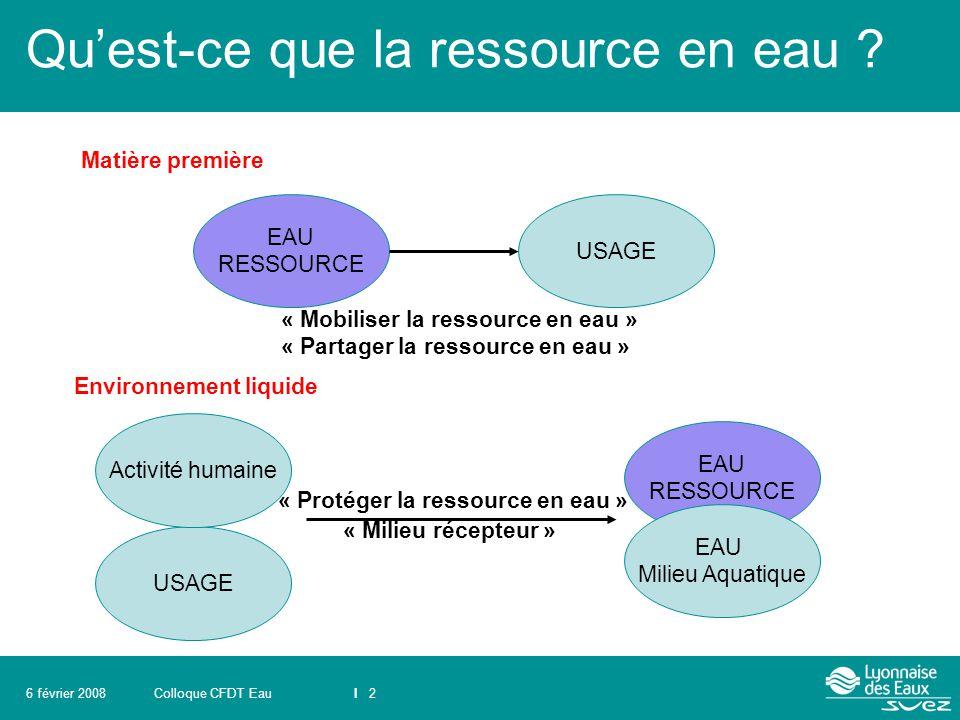 Colloque CFDT EauI 336 février 2008 L'eau virtuelle Eau virtuelle = eau nécessaire pour la production de biomasse (p.