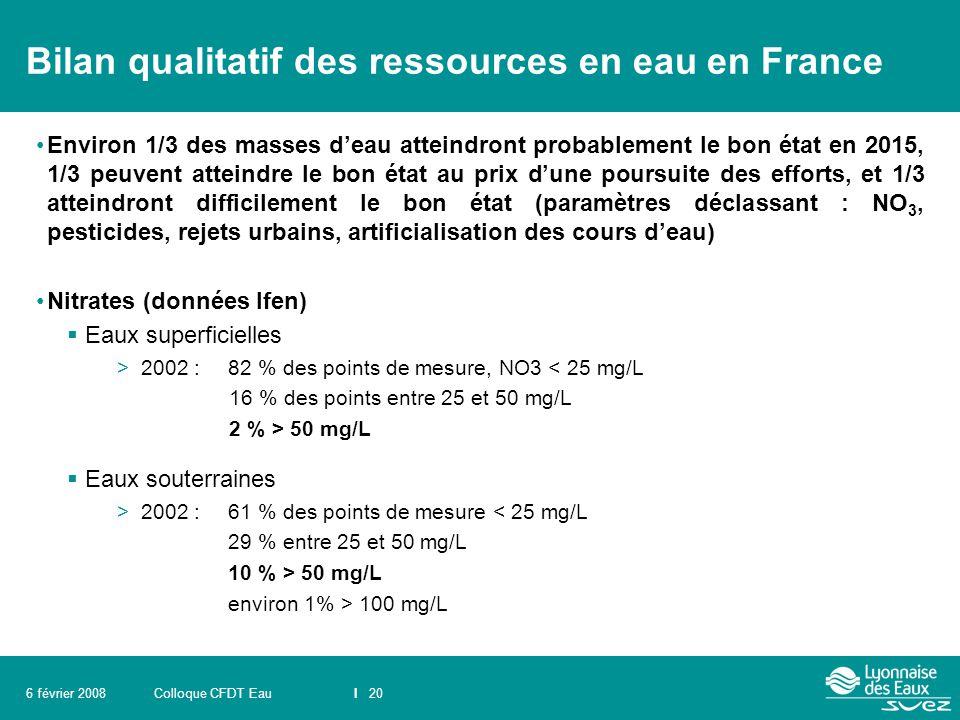 Colloque CFDT EauI 206 février 2008 Bilan qualitatif des ressources en eau en France Environ 1/3 des masses d'eau atteindront probablement le bon état