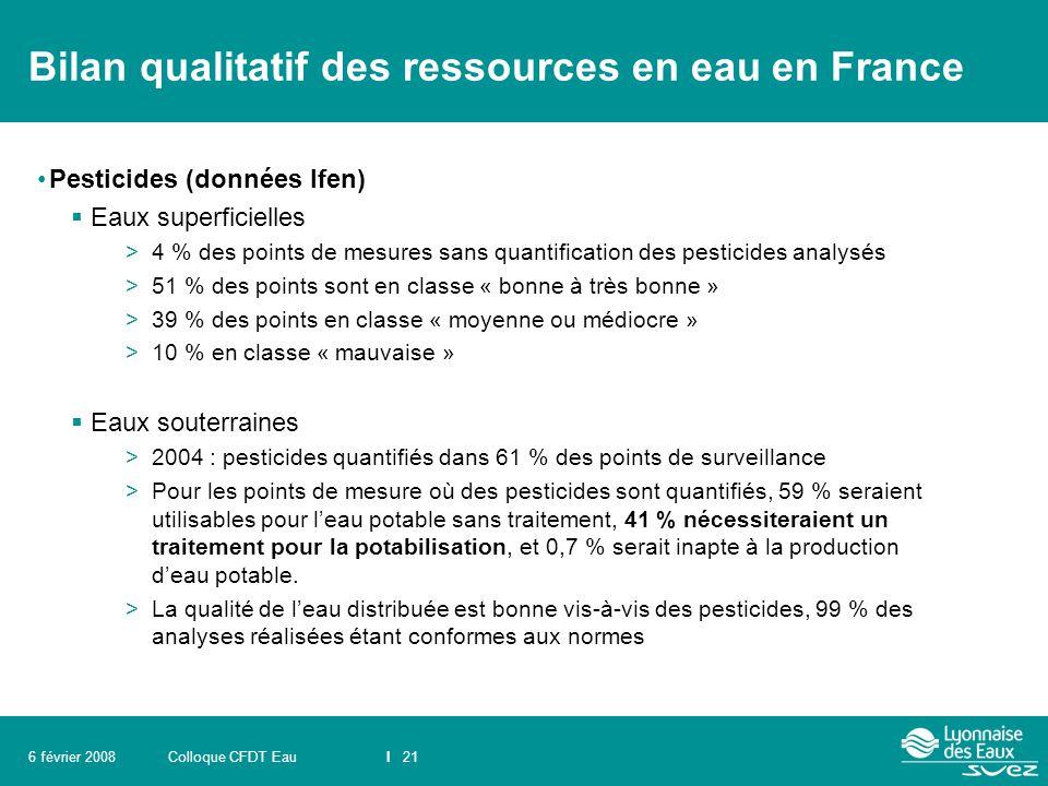 Colloque CFDT EauI 216 février 2008 Pesticides (données Ifen)  Eaux superficielles >4 % des points de mesures sans quantification des pesticides anal