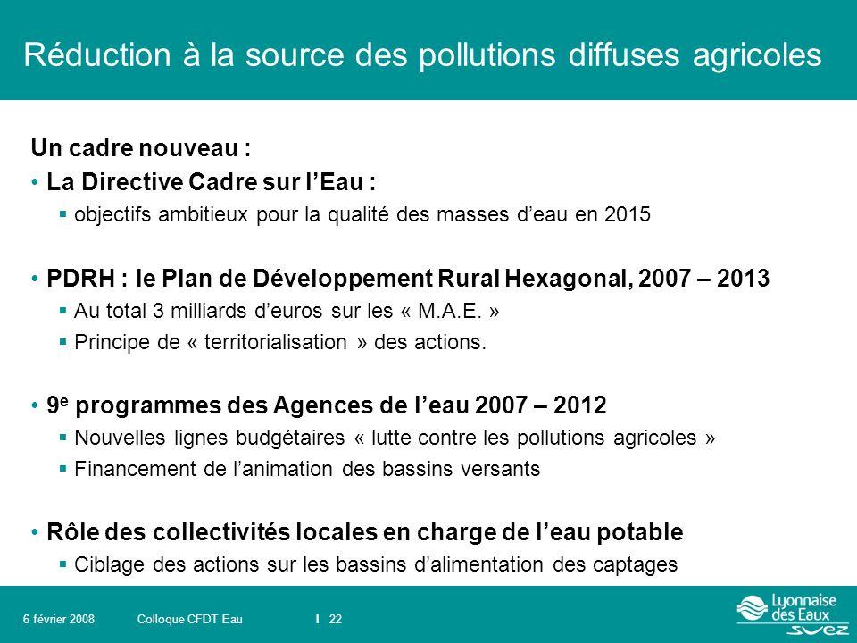 Colloque CFDT EauI 226 février 2008 Réduction à la source des pollutions diffuses agricoles Un cadre nouveau : La Directive Cadre sur l'Eau :  object