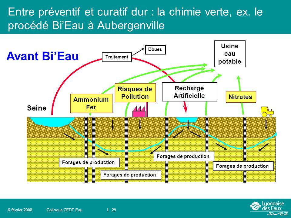 Colloque CFDT EauI 296 février 2008 Entre préventif et curatif dur : la chimie verte, ex. le procédé Bi'Eau à Aubergenville Avant Bi'Eau Seine Usine e