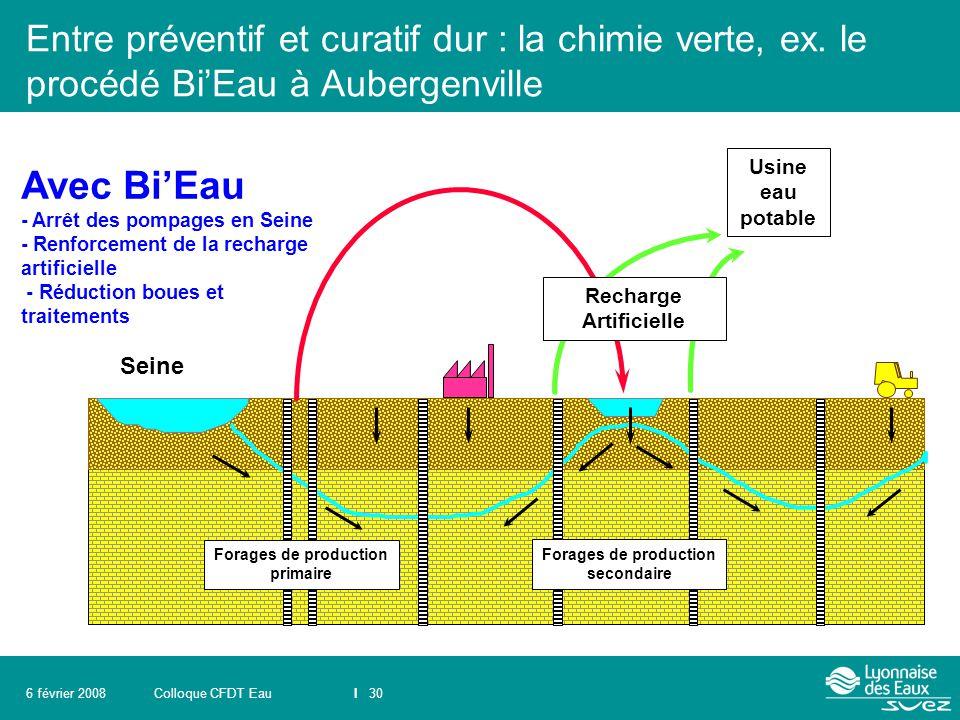 Colloque CFDT EauI 306 février 2008 Avec Bi'Eau - Arrêt des pompages en Seine - Renforcement de la recharge artificielle - Réduction boues et traiteme