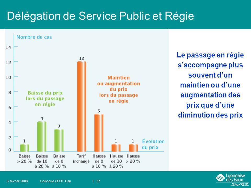 Colloque CFDT EauI 376 février 2008 Délégation de Service Public et Régie Le passage en régie s'accompagne plus souvent d'un maintien ou d'une augment
