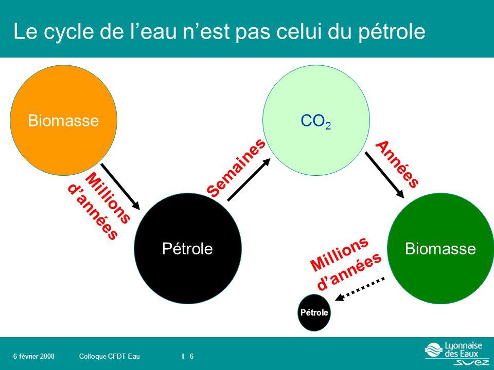 Colloque CFDT EauI 76 février 2008 La ressource en eau en France : globalement abondante  2 types de ressources en eau :  eau superficielle (rivières, lacs, canaux, barrages …)  eau souterraine (nappes alluviales, nappes superficielles, et nappes captives / profondes)  Réserves en eaux souterraines : 2 000 milliards de m 3 (source BRGM)  Prélèvements annuels d 'eau : 33,1 milliards de m 3  énergie : 56 % (restitution directe après usage)  eau potable : 19 % (restitution quasi directe après usage)  irrigation : 14 % (restitution indirecte après usage)  industrie :11 % (restitution indirecte après usage)  Prélèvements en eau potable : 6 milliards de m 3 (source IFEN)  eau de surface : 40 % (rivières, lacs, canaux, barrages …)  eau souterraine : 60 % (nappes alluviales et nappes captives) « Restreindre l' usage de l'eau potable n'est pas une fatalité, sous réserve de savoir anticiper » Source : agences de l Eau - RNDE - Ifen, mars 2005 56 % 19 % 11 % 14 %