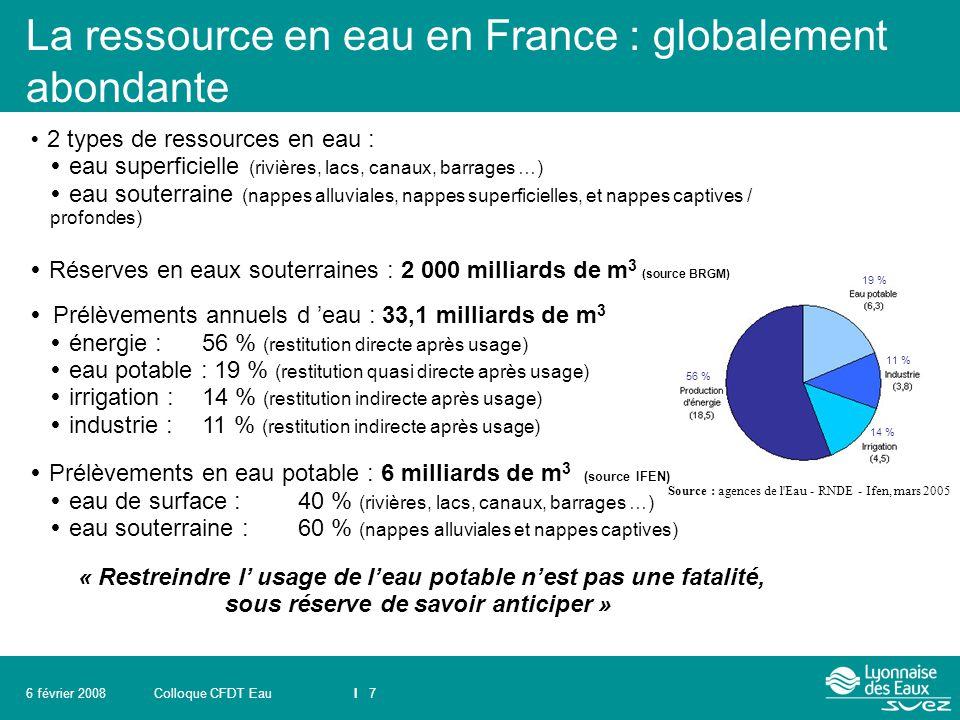 Colloque CFDT EauI 76 février 2008 La ressource en eau en France : globalement abondante  2 types de ressources en eau :  eau superficielle (rivière
