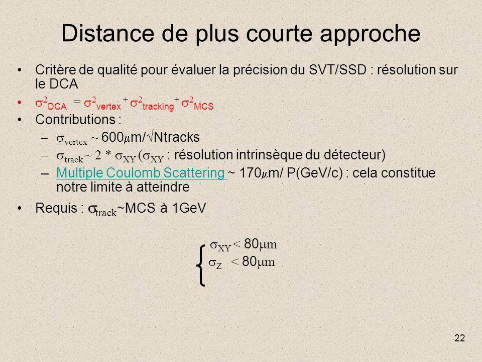 22 Distance de plus courte approche Critère de qualité pour évaluer la précision du SVT/SSD : résolution sur le DCA  2 DCA =  2 vertex +  2 tracking +  2 MCS Contributions : –  vertex ~ 600  m/√Ntracks –  track ~ 2 *  XY (  XY : résolution intrinsèque du détecteur) –Multiple Coulomb Scattering ~ 170  m/ P(GeV/c) : cela constitue notre limite à atteindreMultiple Coulomb Scattering Requis :  track ~MCS à 1GeV  XY < 80  m  Z < 80  m