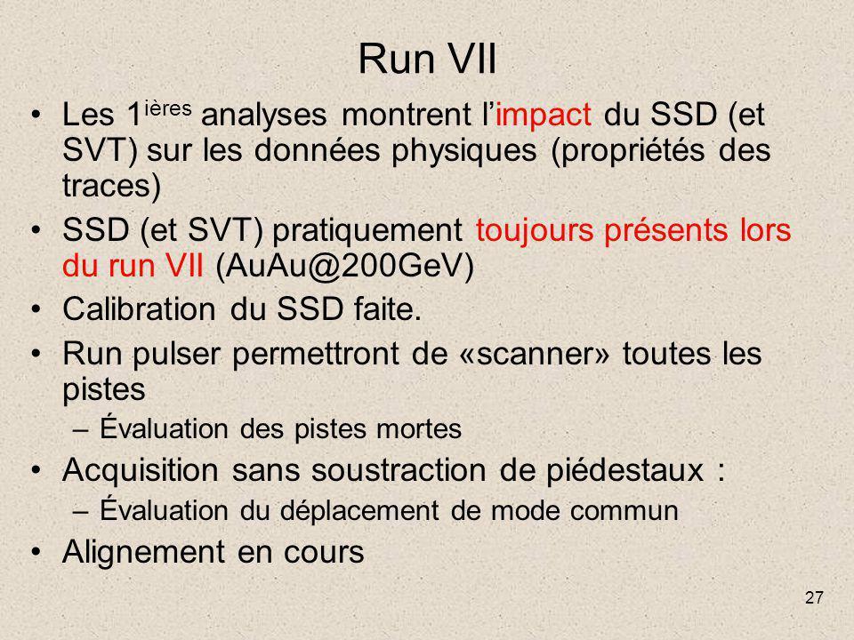 27 Run VII Les 1 ières analyses montrent l'impact du SSD (et SVT) sur les données physiques (propriétés des traces) SSD (et SVT) pratiquement toujours présents lors du run VII (AuAu@200GeV) Calibration du SSD faite.