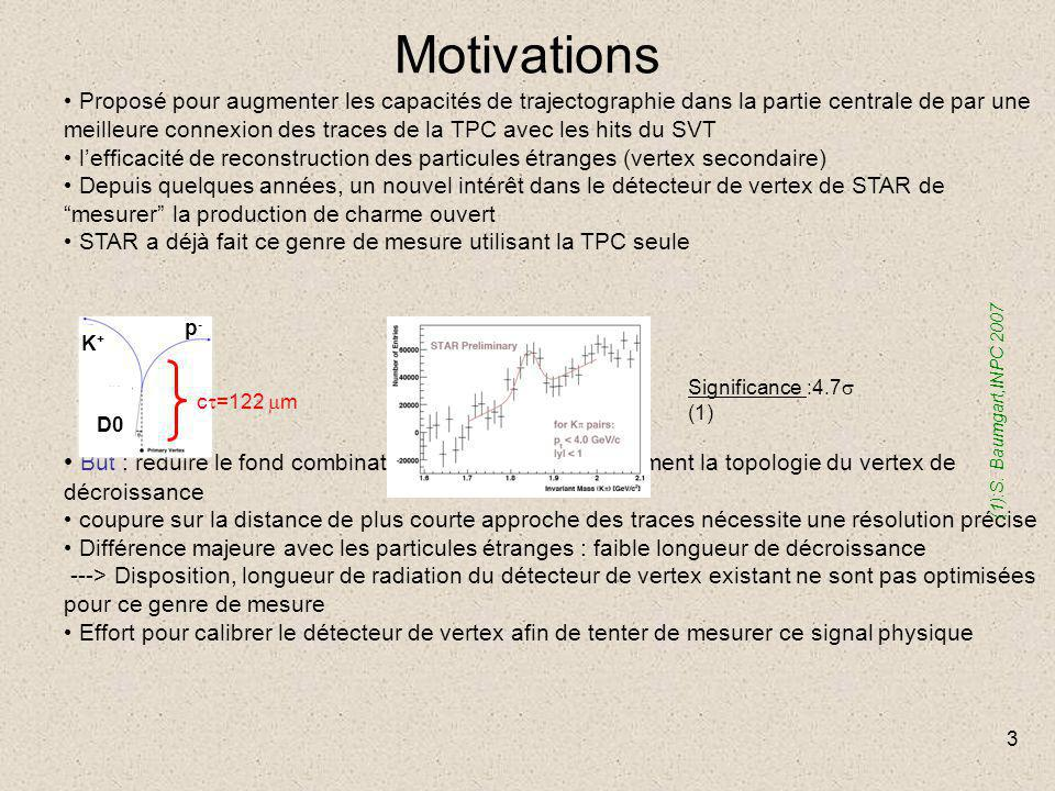 14 Résultats Charge Matching Non calibrated Calibrated Charge Deviation Ajustement pol+gaus