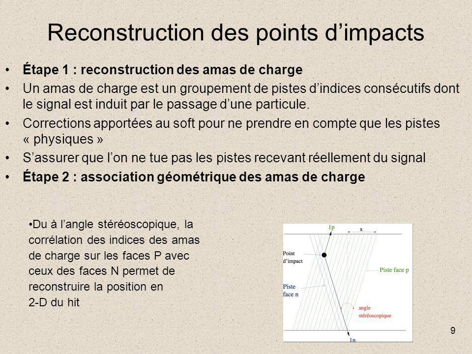 9 Reconstruction des points d'impacts Étape 1 : reconstruction des amas de charge Un amas de charge est un groupement de pistes d'indices consécutifs dont le signal est induit par le passage d'une particule.
